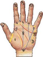 Quirología: Una Disciplina Redescubierta. En Horoscopia, investigando Astrología y otras cosas de susana colucci