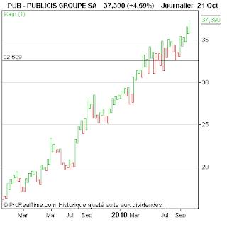 PUBLICIS+GROUPE+SA.png