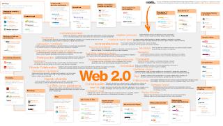 seo blogger web 2.0.