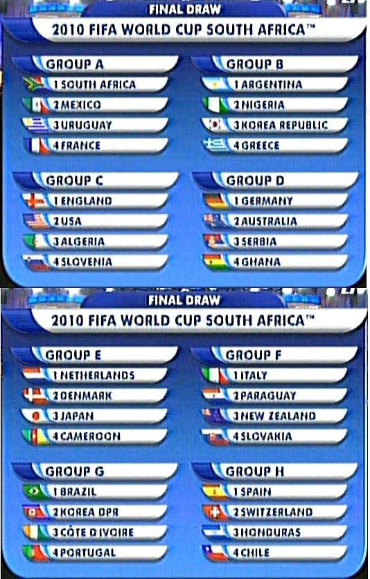 турнирная таблица на кубке мира по волейболу 2015