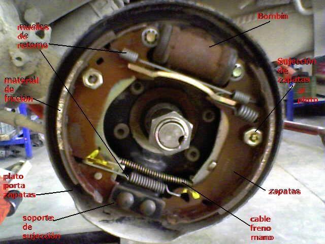 Mantenimiento de vehículos: Cambio de las zapatas de freno ...