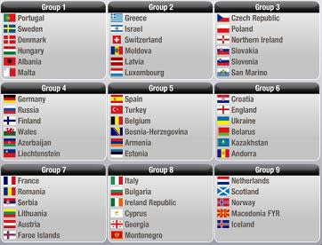 picture about World Cup Schedule Printable named Fifa 2010 world wide cup worksheets printable - InfoCap Ltd.