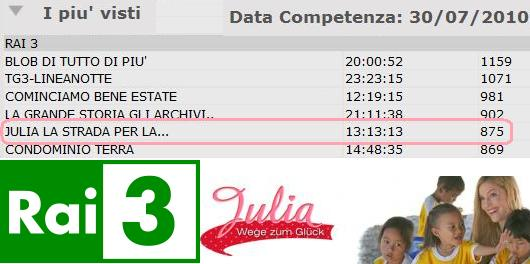 Viva Julia su Rai3!!