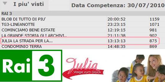 Viva Julia su Rai3!!