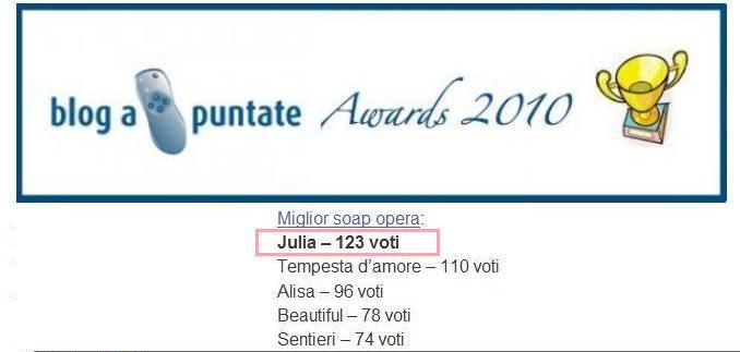 """""""Julia - La strada per la felicità"""" è la miglior soap opera del 2010!"""