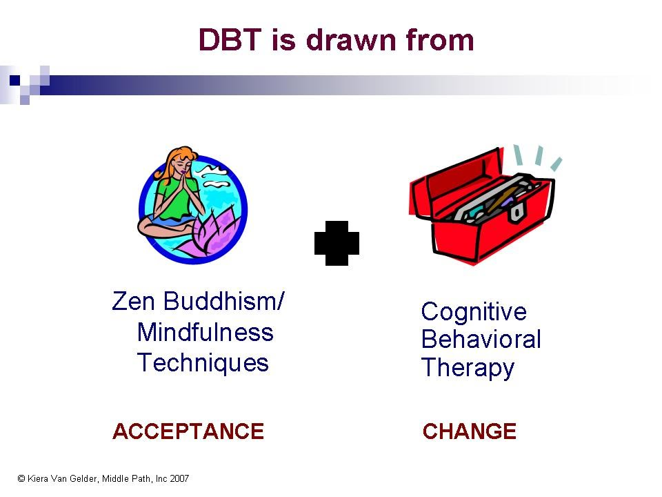 how to become a dbt therapist
