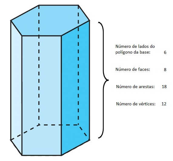 how to find the base area of a hexagonal prism