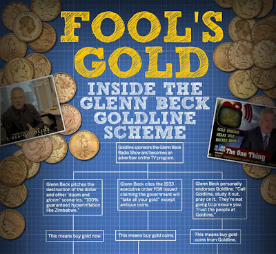 Infographic explaining how Glenn Beck and Goldline work