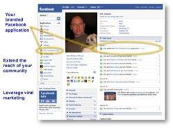 plikasi Berbahaya di Facebook