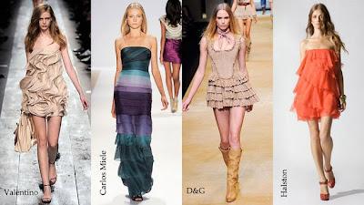 Сукні на кожен день літні сукні на