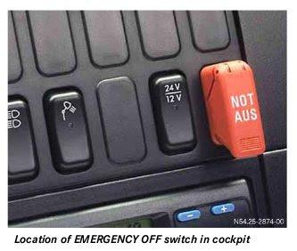 Кнопка экстренного отключения электропитания