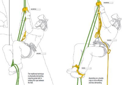 Техника подъёма по верёвке