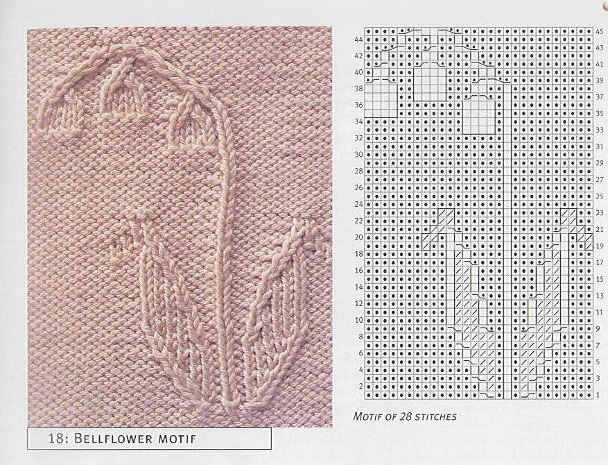 Узор вязания спицами цветка