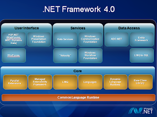 dot_net_framework