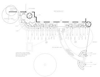 ianplantingplan Design with Discipline, Plant with Abandon