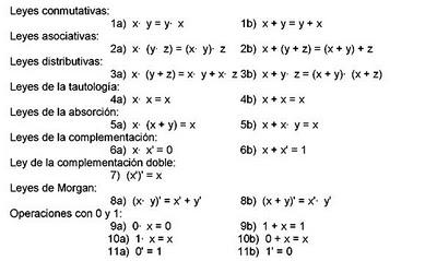 Subtrao binaria usando complemento de 2