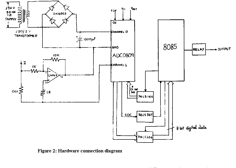 current relay diagram current image wiring diagram student guide microprocessor based impedance relay on current relay diagram