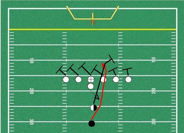 Offense Plays For Flag Football Good Flag Football Play For in