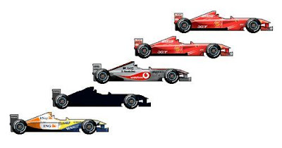 Minhas apostas para F1 2008