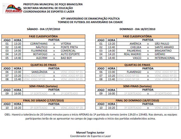 Tabela do Torneio de Futebol