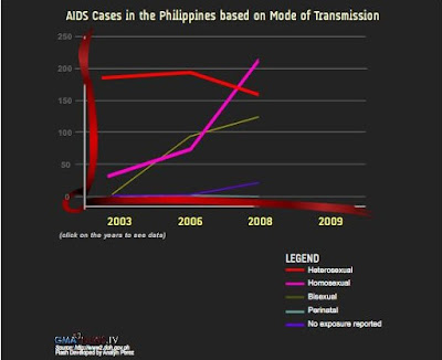 Ba Be Bi Bebing, Bing, Abakada ng Buhay, Filipino, OFW, Pinoy Expats