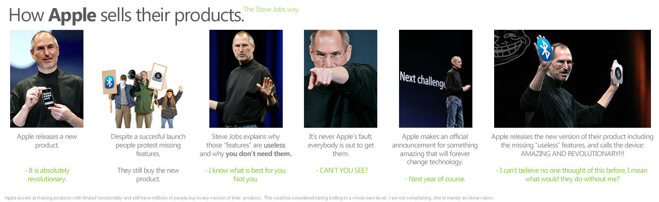 How Apple sells their products The Steve Jobs way