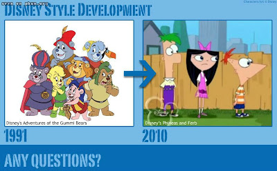 Disney Style Development
