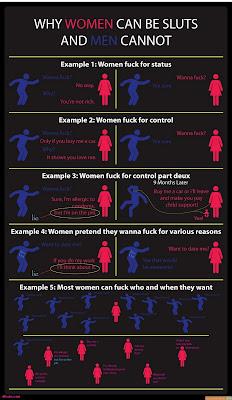 Infos Women Sluts