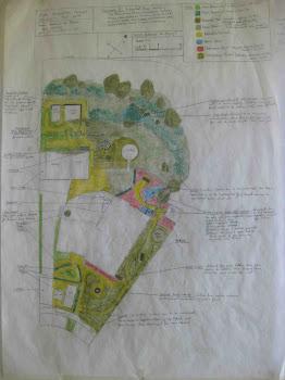 Permaculture Design #2
