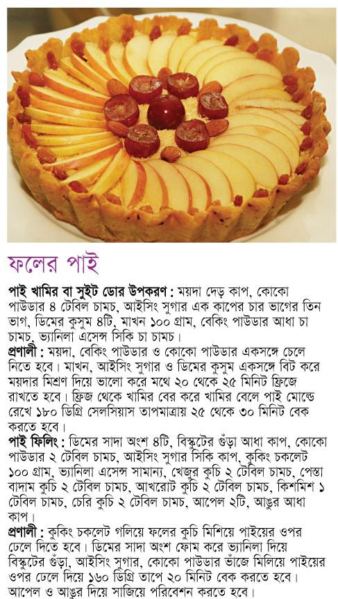 Bangladeshi recipe bangla recipe bangladeshi food recipe porthom alo noksa ranna bangladeshi recipe foler pai forumfinder Images