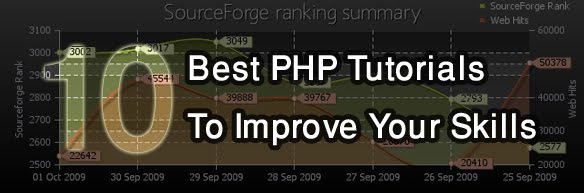 into 10 Best PHP Tutorials To Improve Your Skills
