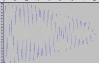 Kick drum waveform
