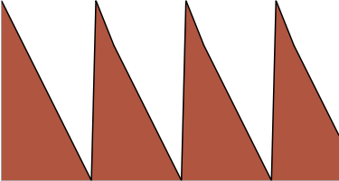 Inverted Sawtooth LFO modulation source