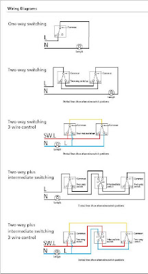 How to Wire 2 Way Switches