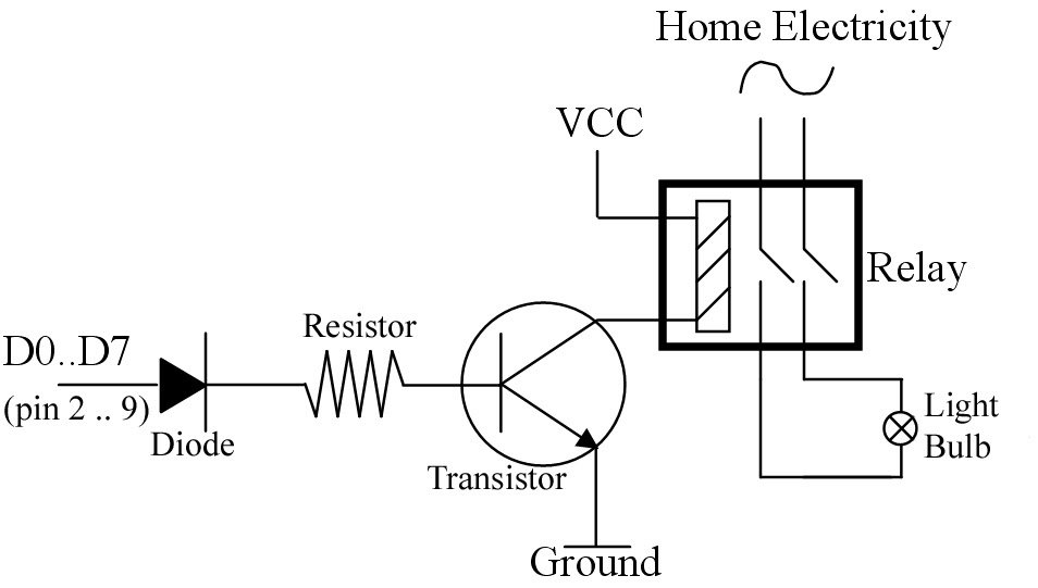tutorial blog  the complete electronic circuit
