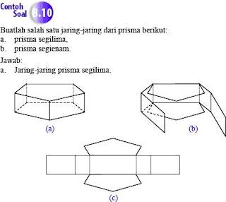 contoh soal luas permukaan prisma trapesium - Kumpulan Informasi