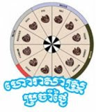 Daily Khmer Astrology