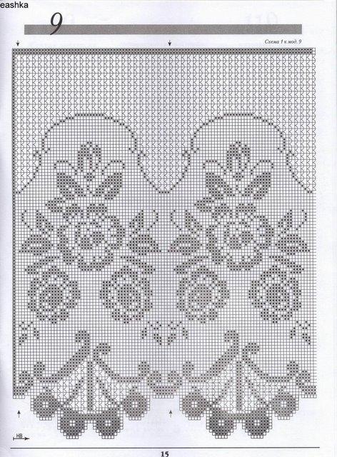 Etiquetas  Cortinas   Crochet