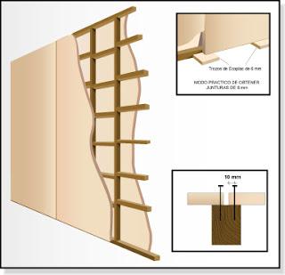 Construyo casas y edificios tabique - Como hacer tabiques ...