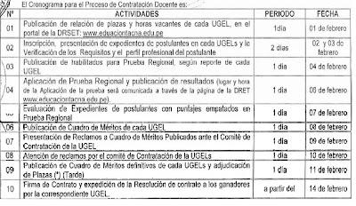 COM: ugel : Tacna INSTRUCTIVO Nº 002- PARA CONTRATACIÓN DE DOCENTES