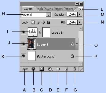 gambar palet layer pada photoshop CS2