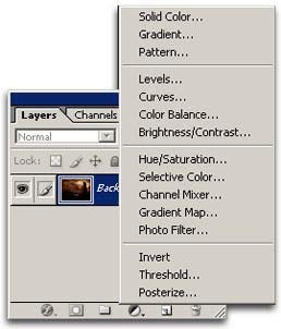 New Layer Adjustment image