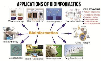 drug designing in bioinformatics pdf
