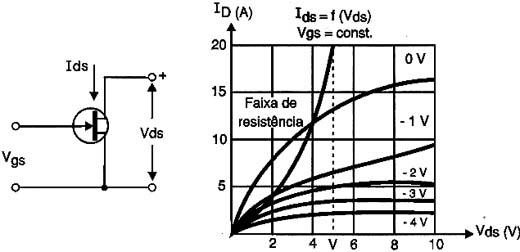 c u00e1lculo de circuitos usando leds  m081