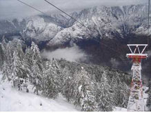 Adventure Tours - Uttarakhand