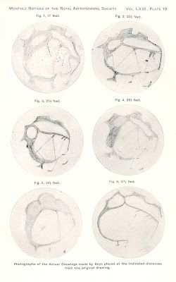 Drawings produced by schoolboys in experiments by Maunder and Evans. Monthly Notices of the Royal Astronomical Society, 63 (1903).