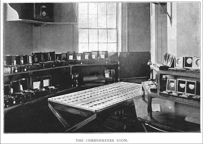 The Chronometer Room, from E. Walter Maunder, 'The Royal Observatory, Greenwich: a Glance at its History and Work' (1900)