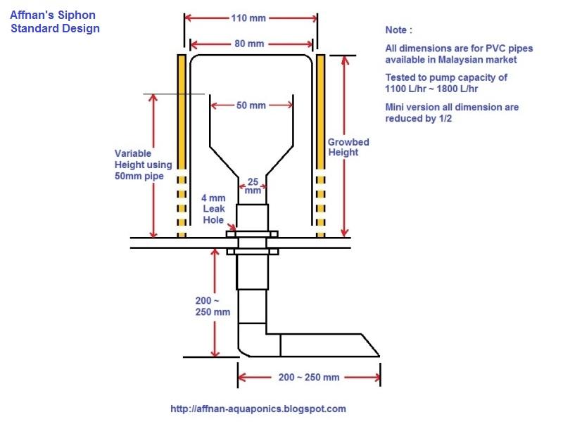 Affnans Aquaponics Siphon Revised