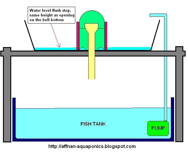 washing machine water level switch adjustment