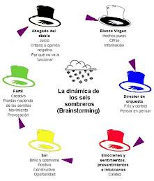 Dinámica de la tecnica 6 Somberos para Pensar
